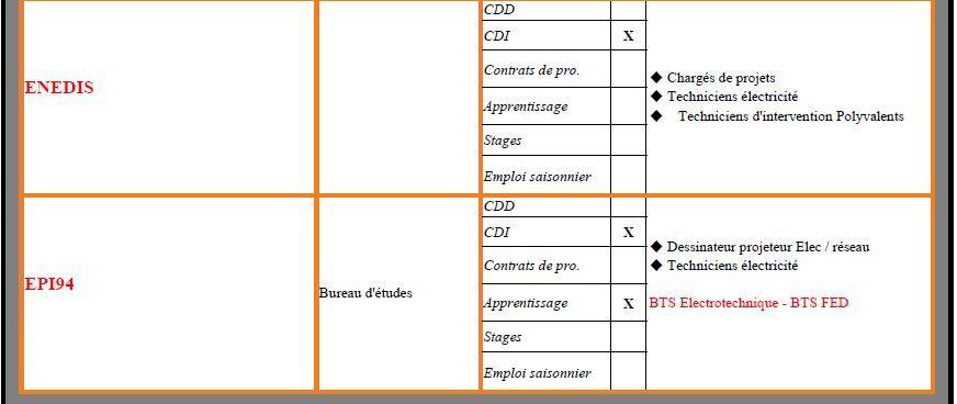 Journee Des Entreprises Et Du Recrutement